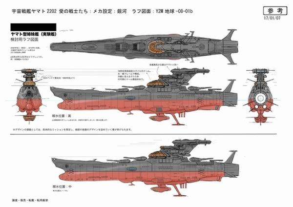 宇宙 戦艦 ヤマト 2202 宇宙戦艦ヤマト2202とは (ウチュウセンカンヤマトニーニーゼロニとは)