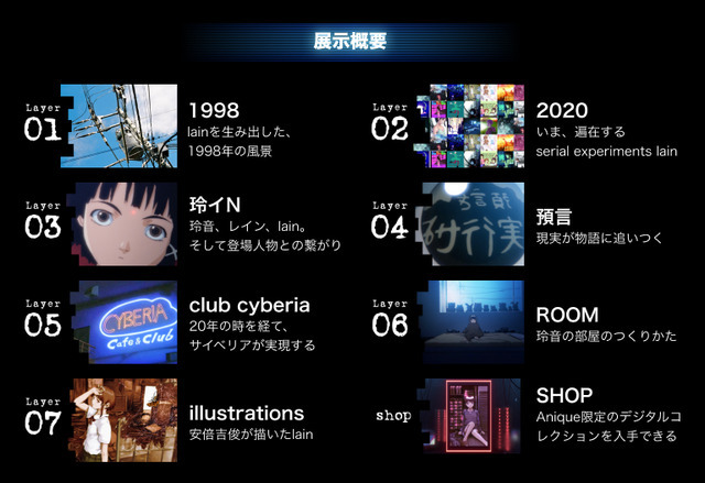 「lain 2020 eXhibition」(C)NBCUniversal Entertainment Japan